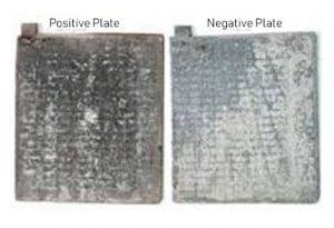 positive & negative battery plates