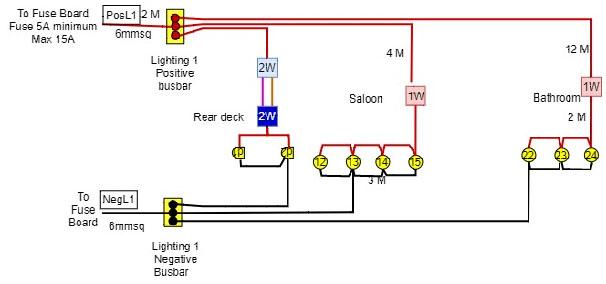 wiring a narrowboat 5
